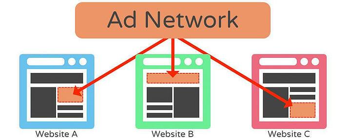 website ad spots
