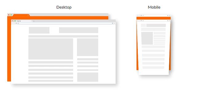 desktop and mobile pop ads